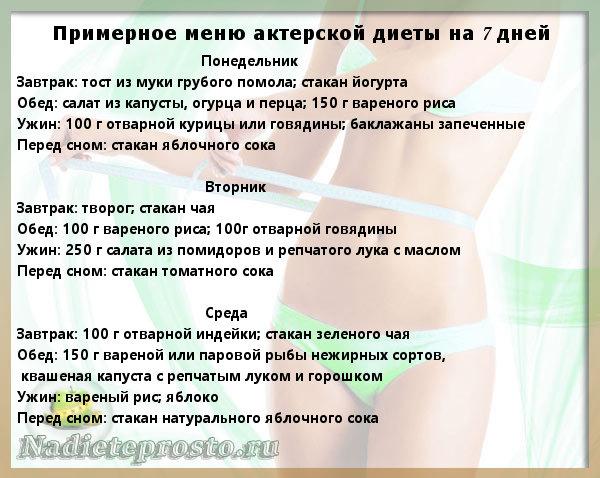 Простая диета для похудения живота для мужчин