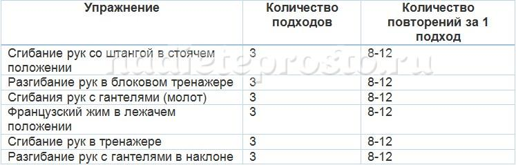 Обзор жиросжигателей Ускоряем сбычу мечт  Блог Ярослава